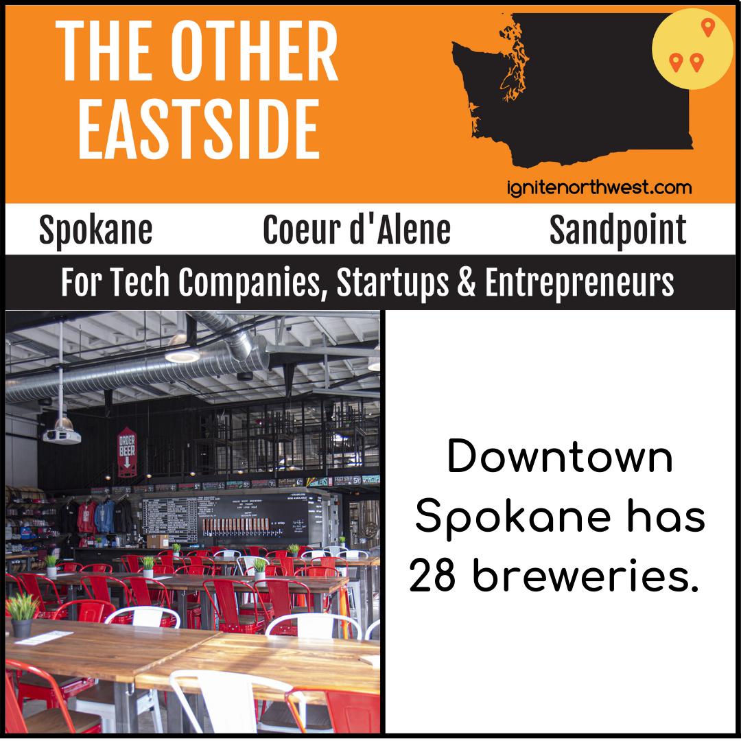 Downtown Spokane has 28 breweries