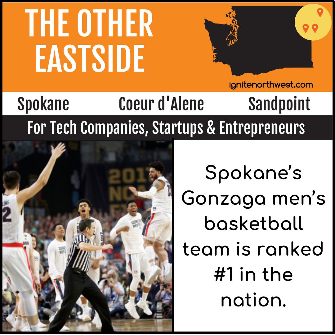 Spokane's Gonzaga men's basketball team is ranked #1 in the nation
