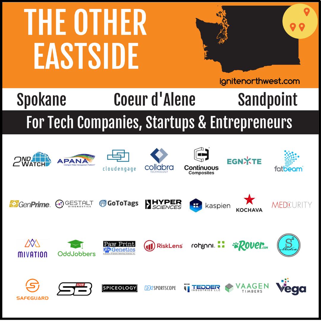 Spokane, Coeur d'Alene, and Sandpoint tech company, startup, and entrepreneur logos
